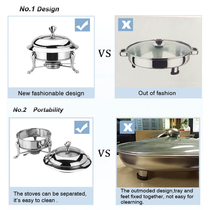 stainless steel chafing dish price